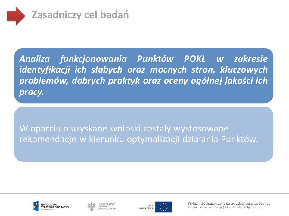 Projekt współfinansowany z Europejskiego Funduszu Rozwoju Regionalnego oraz Europejskiego Funduszu Społecznego Zasadniczy cel badań Analiza funkcjonow