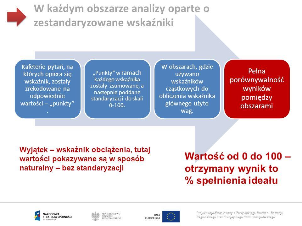 Projekt współfinansowany z Europejskiego Funduszu Rozwoju Regionalnego oraz Europejskiego Funduszu Społecznego W każdym obszarze analizy oparte o zest