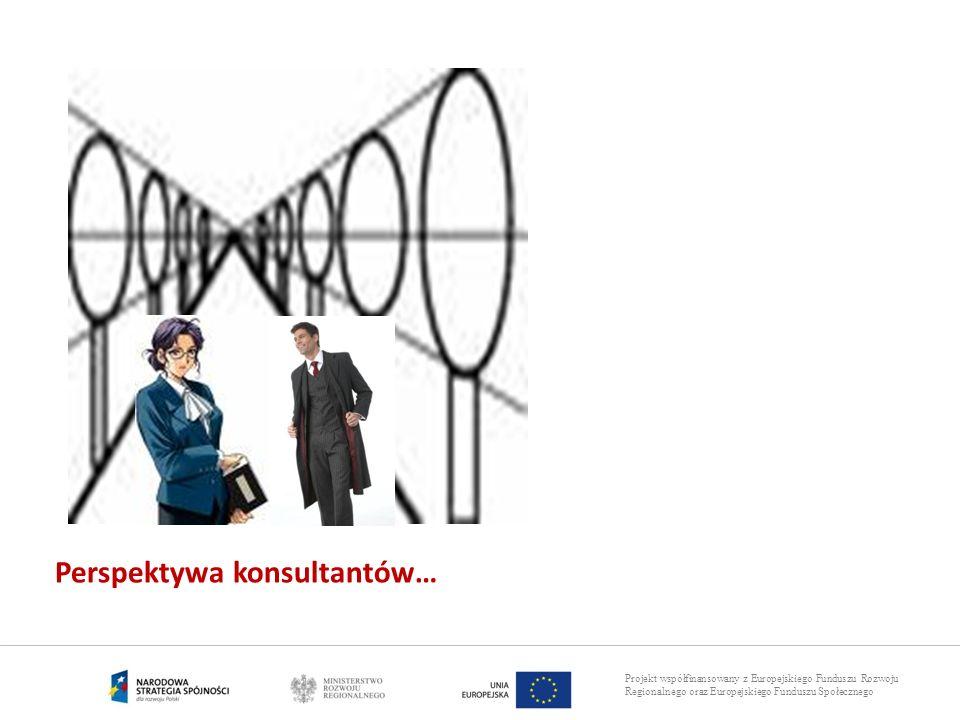 Projekt współfinansowany z Europejskiego Funduszu Rozwoju Regionalnego oraz Europejskiego Funduszu Społecznego Perspektywa konsultantów…