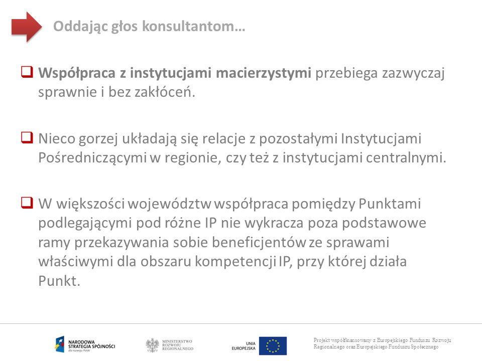 Projekt współfinansowany z Europejskiego Funduszu Rozwoju Regionalnego oraz Europejskiego Funduszu Społecznego Współpraca z instytucjami macierzystymi
