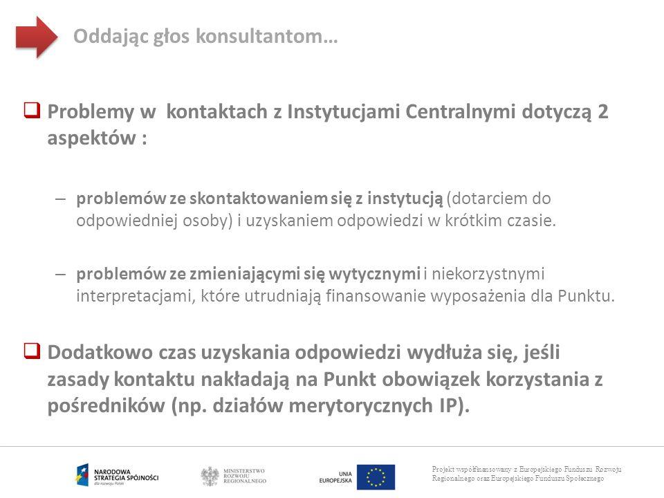 Projekt współfinansowany z Europejskiego Funduszu Rozwoju Regionalnego oraz Europejskiego Funduszu Społecznego Problemy w kontaktach z Instytucjami Ce