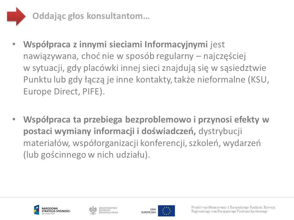 Projekt współfinansowany z Europejskiego Funduszu Rozwoju Regionalnego oraz Europejskiego Funduszu Społecznego Współpraca z innymi sieciami Informacyj
