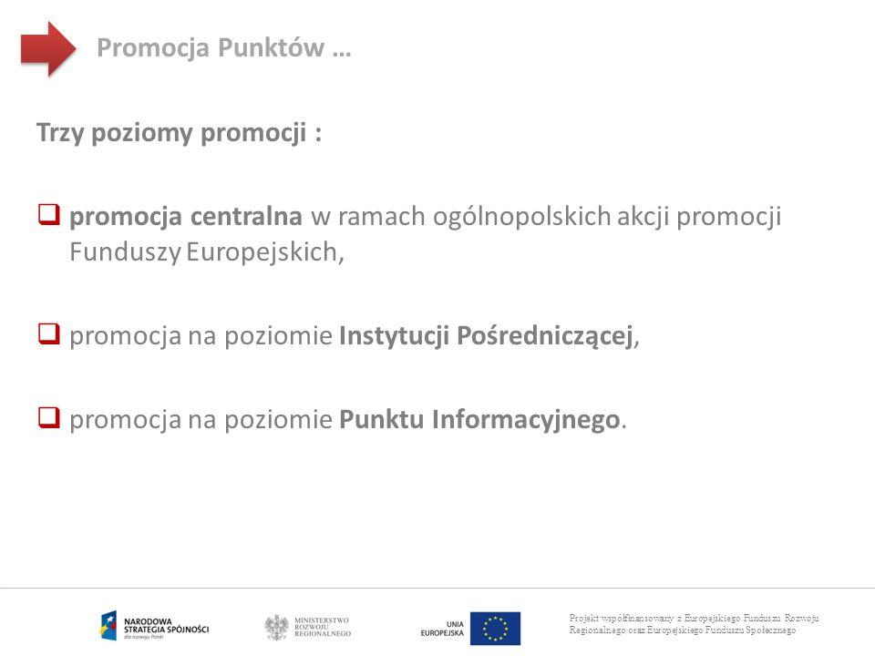 Projekt współfinansowany z Europejskiego Funduszu Rozwoju Regionalnego oraz Europejskiego Funduszu Społecznego Promocja Punktów … Trzy poziomy promocj