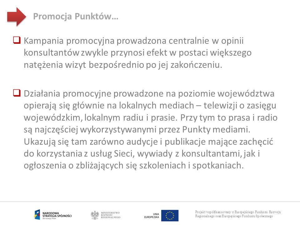 Projekt współfinansowany z Europejskiego Funduszu Rozwoju Regionalnego oraz Europejskiego Funduszu Społecznego Promocja Punktów… Kampania promocyjna p