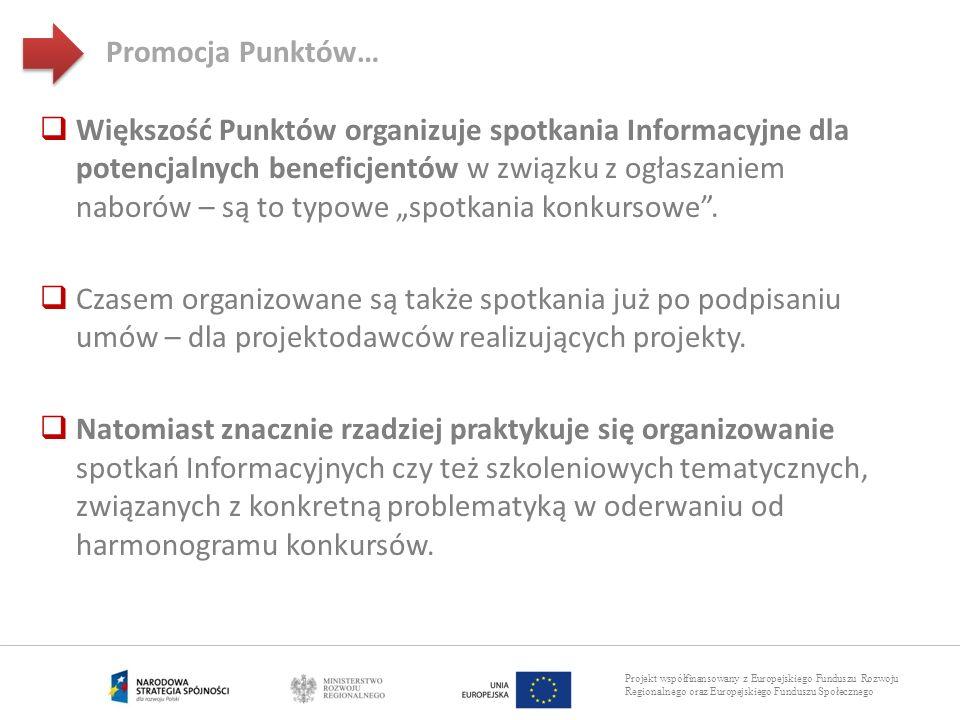 Projekt współfinansowany z Europejskiego Funduszu Rozwoju Regionalnego oraz Europejskiego Funduszu Społecznego Promocja Punktów… Większość Punktów org