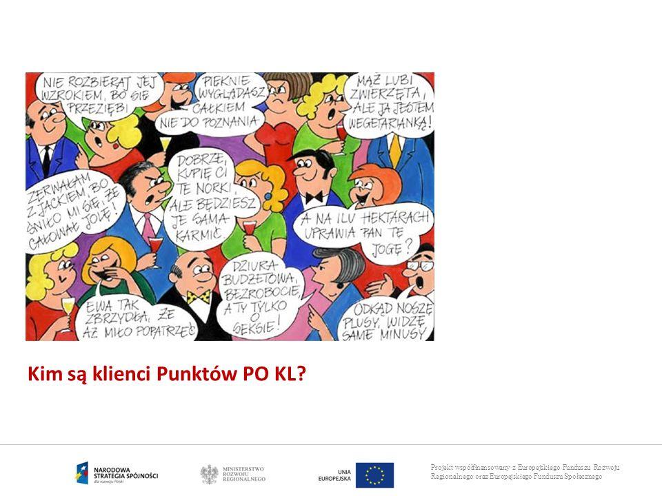 Projekt współfinansowany z Europejskiego Funduszu Rozwoju Regionalnego oraz Europejskiego Funduszu Społecznego Kim są klienci Punktów PO KL?