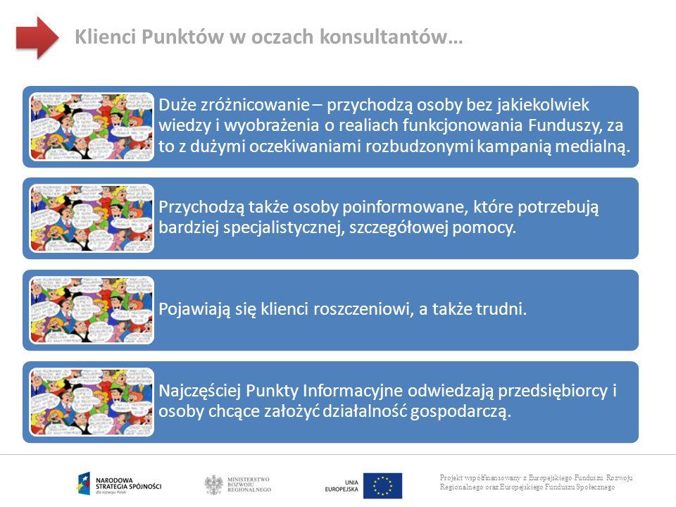 Projekt współfinansowany z Europejskiego Funduszu Rozwoju Regionalnego oraz Europejskiego Funduszu Społecznego Klienci Punktów w oczach konsultantów…