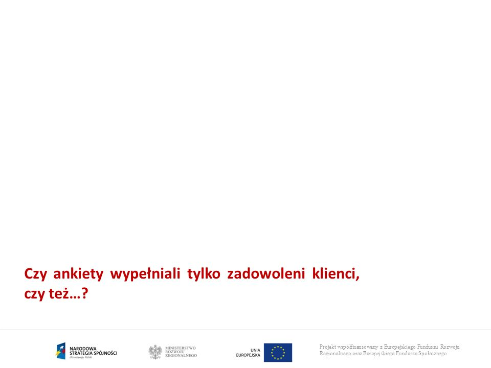 Projekt współfinansowany z Europejskiego Funduszu Rozwoju Regionalnego oraz Europejskiego Funduszu Społecznego Czy ankiety wypełniali tylko zadowoleni