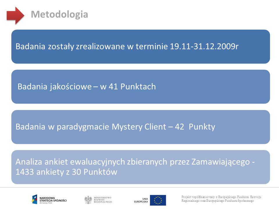 Projekt współfinansowany z Europejskiego Funduszu Rozwoju Regionalnego oraz Europejskiego Funduszu Społecznego Badania zostały zrealizowane w terminie