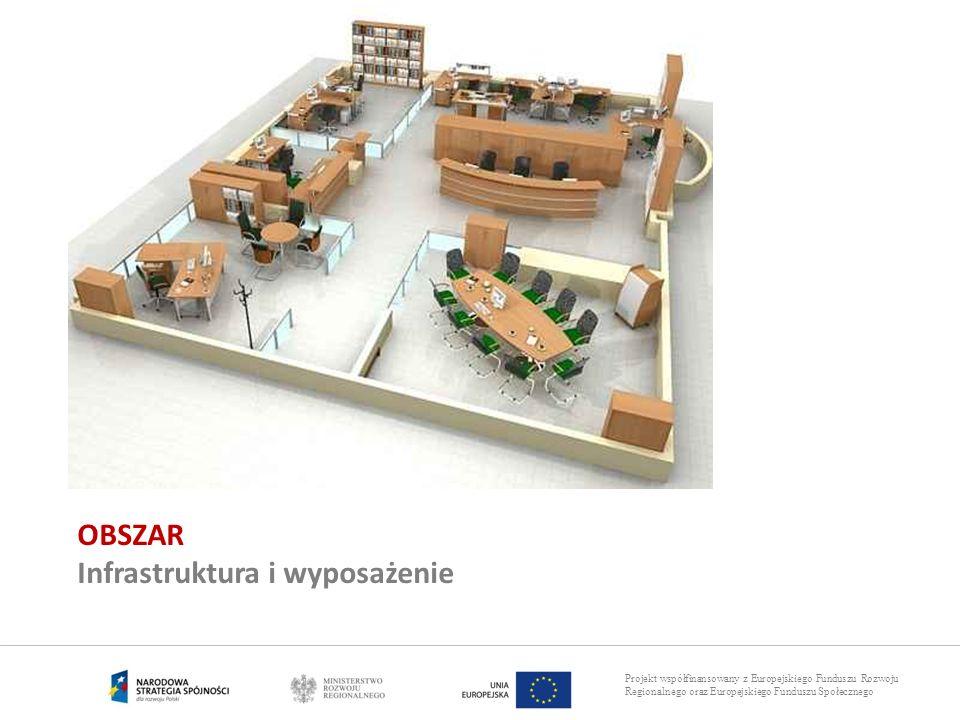 Projekt współfinansowany z Europejskiego Funduszu Rozwoju Regionalnego oraz Europejskiego Funduszu Społecznego OBSZAR Infrastruktura i wyposażenie