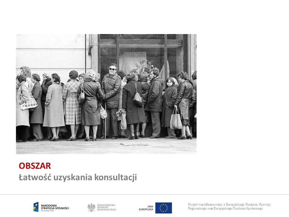 Projekt współfinansowany z Europejskiego Funduszu Rozwoju Regionalnego oraz Europejskiego Funduszu Społecznego OBSZAR Łatwość uzyskania konsultacji