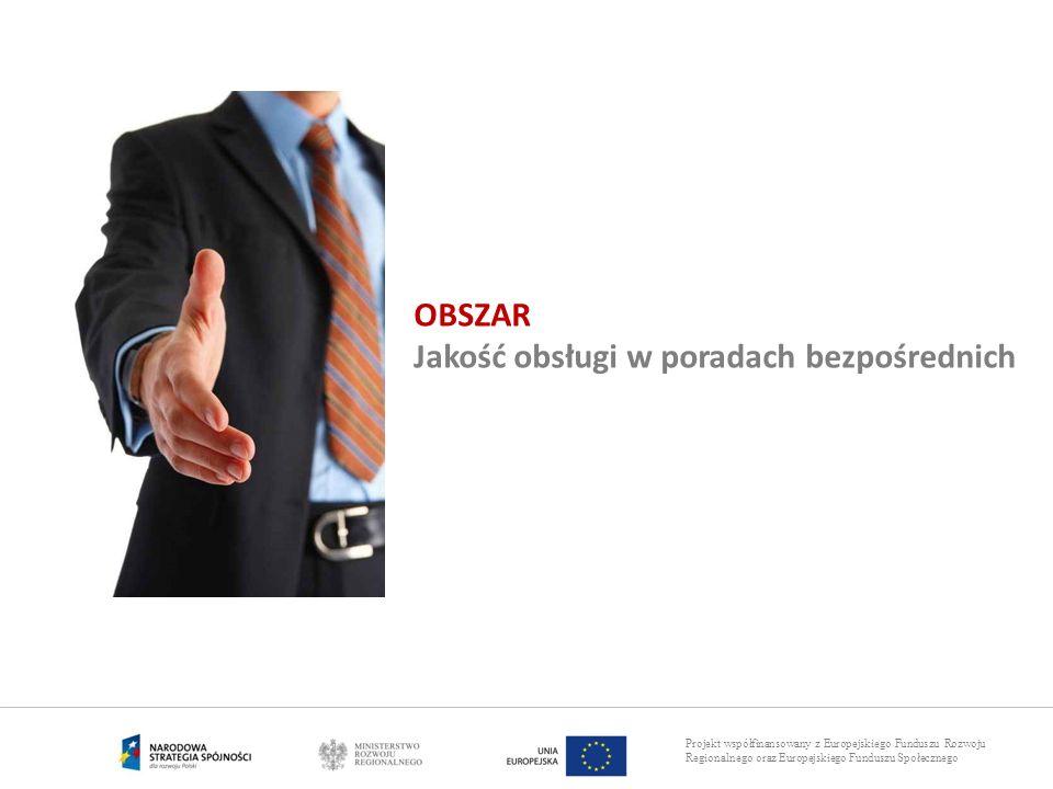 Projekt współfinansowany z Europejskiego Funduszu Rozwoju Regionalnego oraz Europejskiego Funduszu Społecznego OBSZAR Jakość obsługi w poradach bezpoś