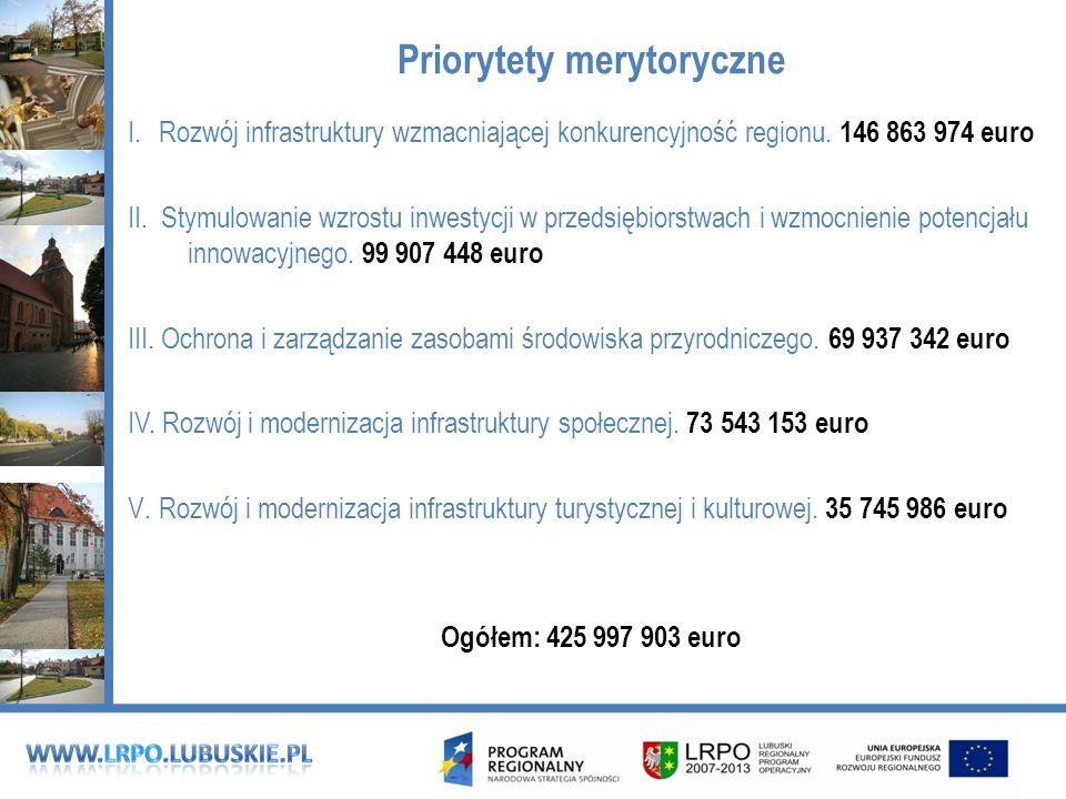 Priorytety merytoryczne I.Rozwój infrastruktury wzmacniającej konkurencyjność regionu.