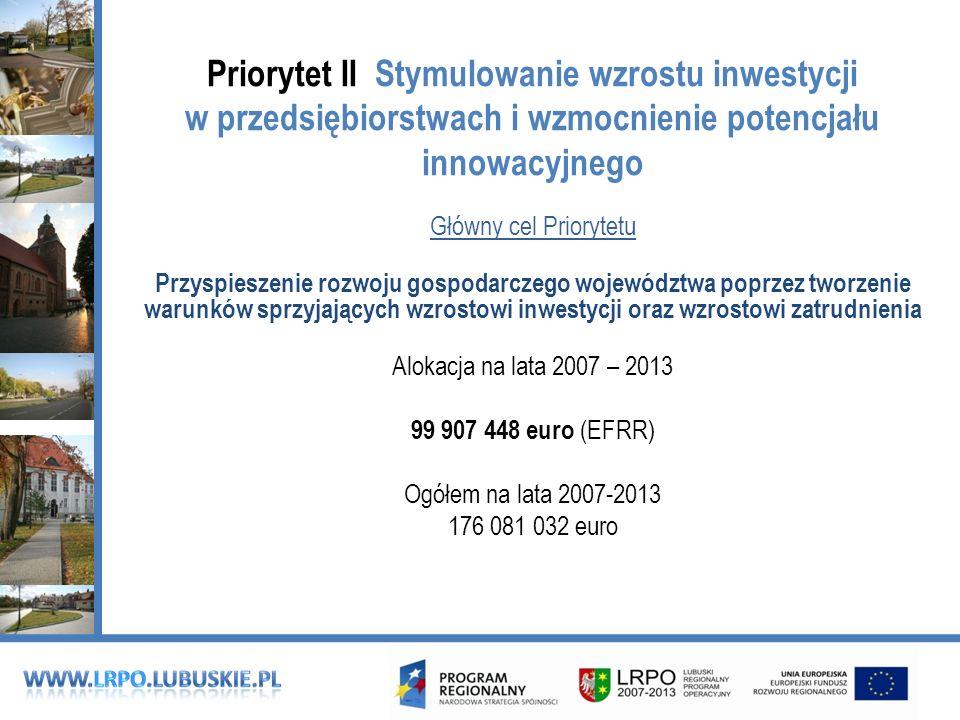 Priorytet II Stymulowanie wzrostu inwestycji w przedsiębiorstwach i wzmocnienie potencjału innowacyjnego Główny cel Priorytetu Przyspieszenie rozwoju gospodarczego województwa poprzez tworzenie warunków sprzyjających wzrostowi inwestycji oraz wzrostowi zatrudnienia Alokacja na lata 2007 – 2013 99 907 448 euro (EFRR) Ogółem na lata 2007-2013 176 081 032 euro