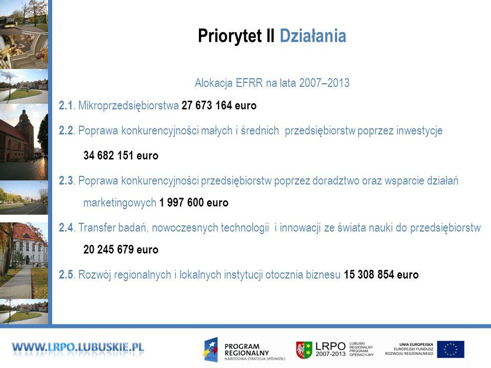 Priorytet II Działania Alokacja EFRR na lata 2007–2013 2.1.