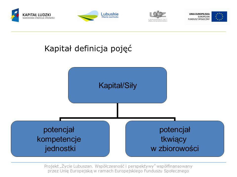 Kapitał definicja pojęć Projekt Życie Lubuszan. Współczesność i perspektywy współfinansowany przez Unię Europejską w ramach Europejskiego Funduszu Spo