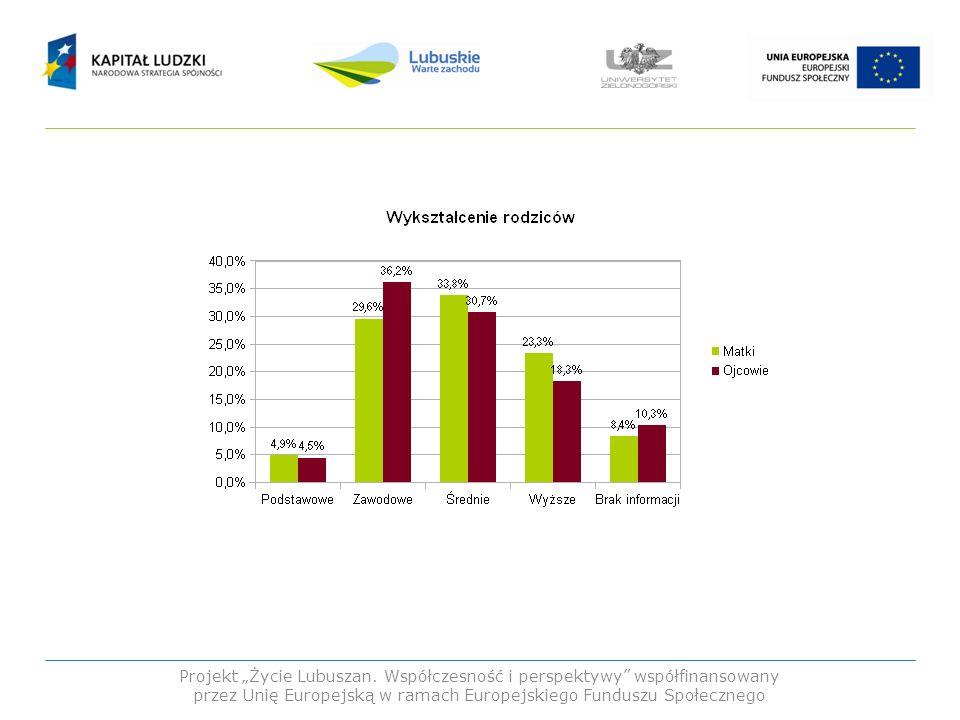 Uczniowie z miast częściej niż uczniowie z pozostałych powiatów wskazywali na : stosowanie obraźliwych słów(35,9%; w powiatach o najniższym bezrobociu - 28,4%) ostre konflikty między rodzicami (30,4%; w powiatach o najwyższym bezrobociu – 23%) Uczniowie z powiatów o najwyższym bezrobociu nieznacznie częściej niż inni wskazywali na poniżające kary i awantury będące przyczyną interwencji Policji Uczniowie z powiatów o najniższym bezrobociu uzyskali najniższe wyniki w zakresie aż pięciu analizowanych przejawów zachowań przemocowych