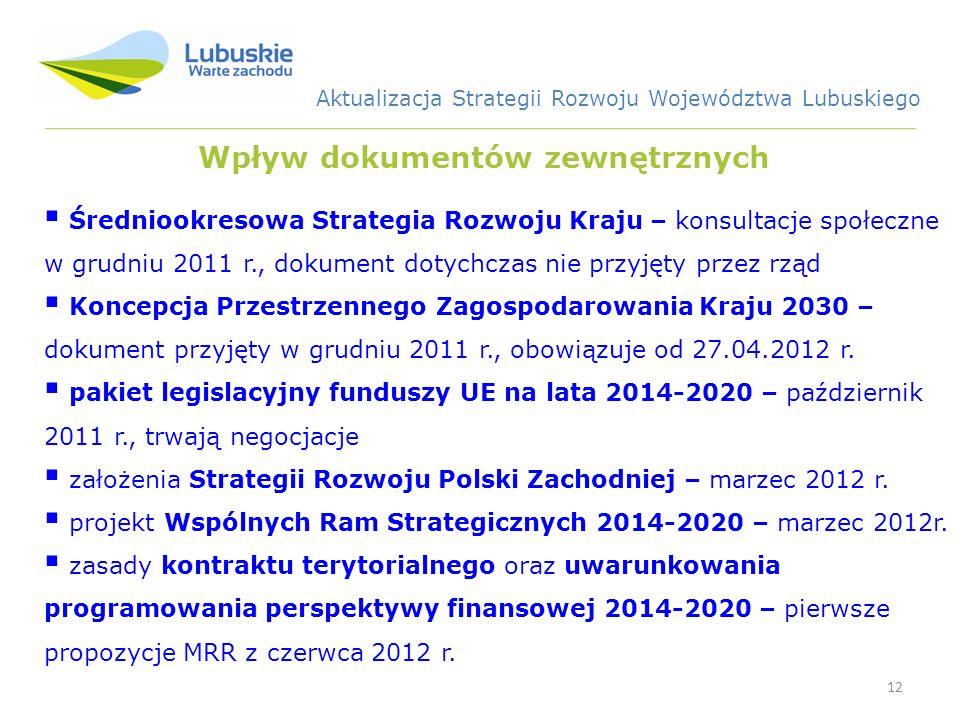 12 Wpływ dokumentów zewnętrznych Średniookresowa Strategia Rozwoju Kraju – konsultacje społeczne w grudniu 2011 r., dokument dotychczas nie przyjęty p