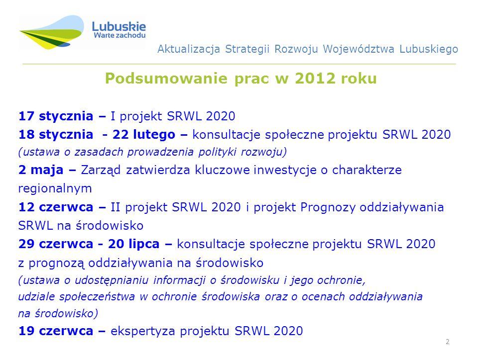 2 Podsumowanie prac w 2012 roku 17 stycznia – I projekt SRWL 2020 18 stycznia - 22 lutego – konsultacje społeczne projektu SRWL 2020 (ustawa o zasadac