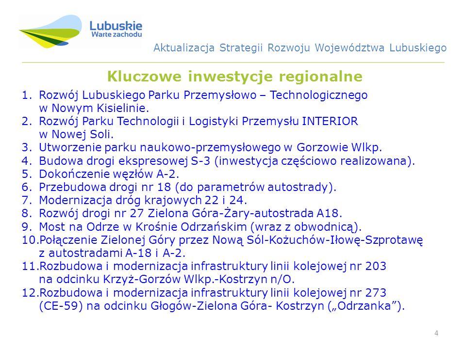 4 Kluczowe inwestycje regionalne 1.Rozwój Lubuskiego Parku Przemysłowo – Technologicznego w Nowym Kisielinie. 2.Rozwój Parku Technologii i Logistyki P
