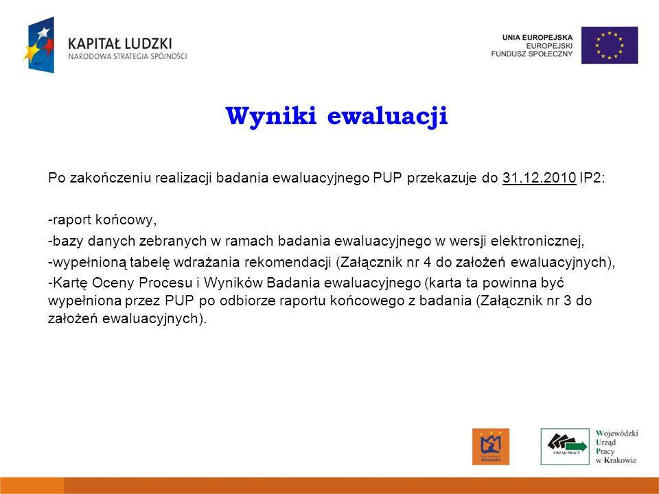 Wyniki ewaluacji Po zakończeniu realizacji badania ewaluacyjnego PUP przekazuje do 31.12.2010 IP2: -raport końcowy, -bazy danych zebranych w ramach badania ewaluacyjnego w wersji elektronicznej, -wypełnioną tabelę wdrażania rekomendacji (Załącznik nr 4 do założeń ewaluacyjnych), -Kartę Oceny Procesu i Wyników Badania ewaluacyjnego (karta ta powinna być wypełniona przez PUP po odbiorze raportu końcowego z badania (Załącznik nr 3 do założeń ewaluacyjnych).