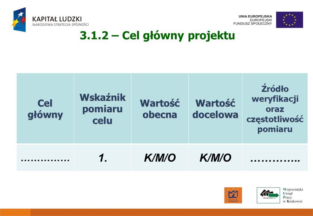 3.1.2 – Cel główny projektu Cel główny Wskaźnik pomiaru celu Wartość obecna Wartość docelowa Źródło weryfikacji oraz częstotliwość pomiaru …………… 1.K/M