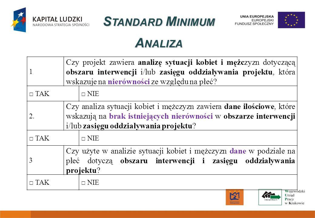 S TANDARD M INIMUM A NALIZA 1 Czy projekt zawiera analizę sytuacji kobiet i mężczyzn dotyczącą obszaru interwencji i/lub zasięgu oddziaływania projekt