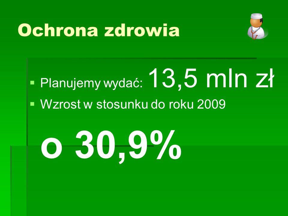 Ochrona zdrowia Planujemy wydać: 13,5 mln zł Wzrost w stosunku do roku 2009 o 30,9%