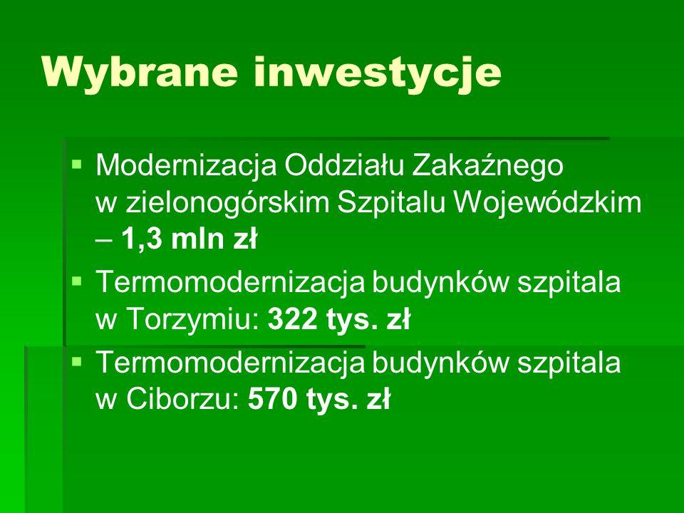 Wybrane inwestycje Modernizacja Oddziału Zakaźnego w zielonogórskim Szpitalu Wojewódzkim – 1,3 mln zł Termomodernizacja budynków szpitala w Torzymiu: 322 tys.