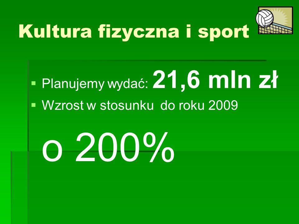 Planujemy wydać: 21,6 mln zł Wzrost w stosunku do roku 2009 o 200% Kultura fizyczna i sport