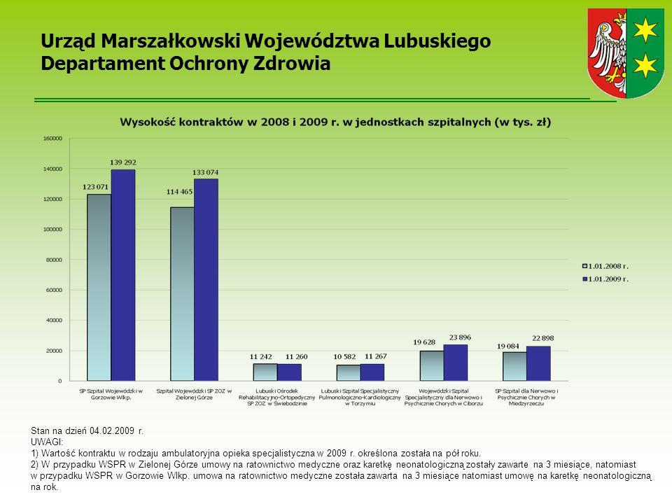 Urząd Marszałkowski Województwa Lubuskiego Departament Ochrony Zdrowia Stan na dzień 04.02.2009 r.
