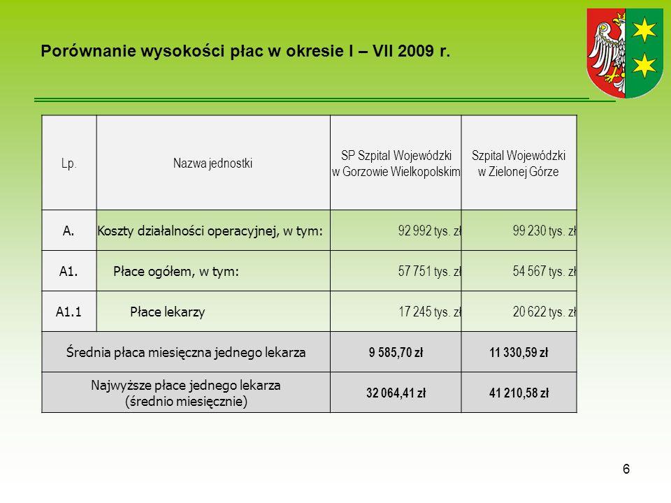 Porównanie wysokości płac w okresie I – VII 2009 r.