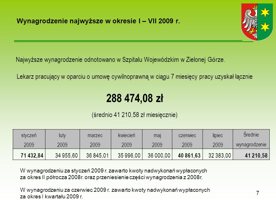 Wynagrodzenie najwyższe w okresie I – VII 2009 r.