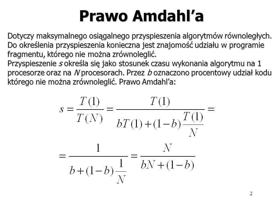 2 Prawo Amdahla Dotyczy maksymalnego osiągalnego przyspieszenia algorytmów równoległych. Do określenia przyspieszenia konieczna jest znajomość udziału