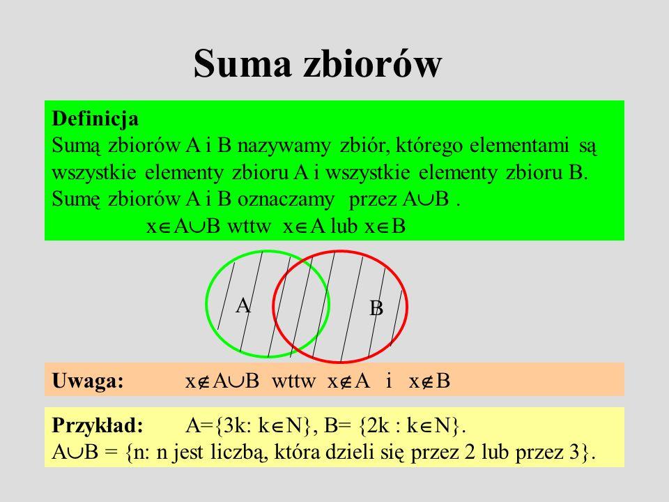 Suma zbiorów Definicja Sumą zbiorów A i B nazywamy zbiór, którego elementami są wszystkie elementy zbioru A i wszystkie elementy zbioru B.