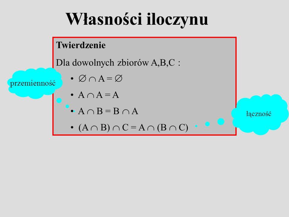 Twierdzenie Dla dowolnych zbiorów A,B,C : A = A A = A A B = B A (A B) C = A (B C) łączność przemienność Własności iloczynu