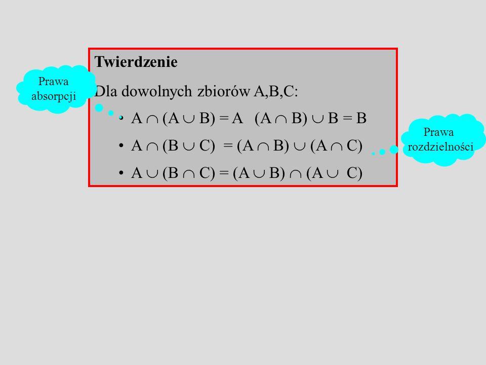 Twierdzenie Dla dowolnych zbiorów A,B,C: A (A B) = A (A B) B = B A (B C) = (A B) (A C) Prawa absorpcji Prawa rozdzielności