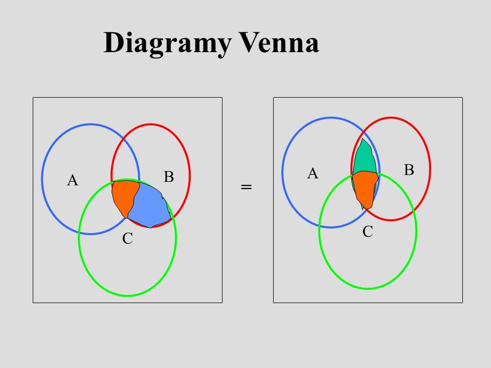 A B C A B C = Diagramy Venna