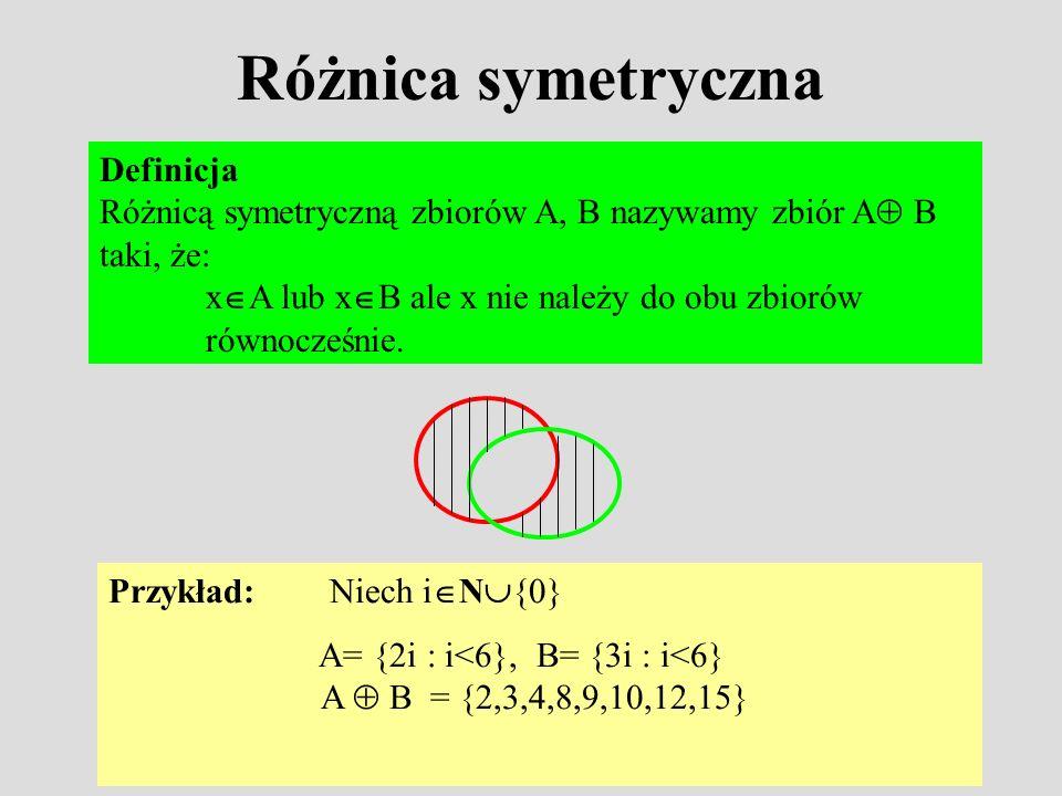 Różnica symetryczna Definicja Różnicą symetryczną zbiorów A, B nazywamy zbiór A B taki, że: x A lub x B ale x nie należy do obu zbiorów równocześnie.