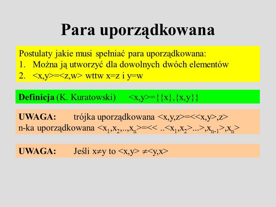Para uporządkowana Postulaty jakie musi spełniać para uporządkowana: 1.Można ją utworzyć dla dowolnych dwóch elementów 2.