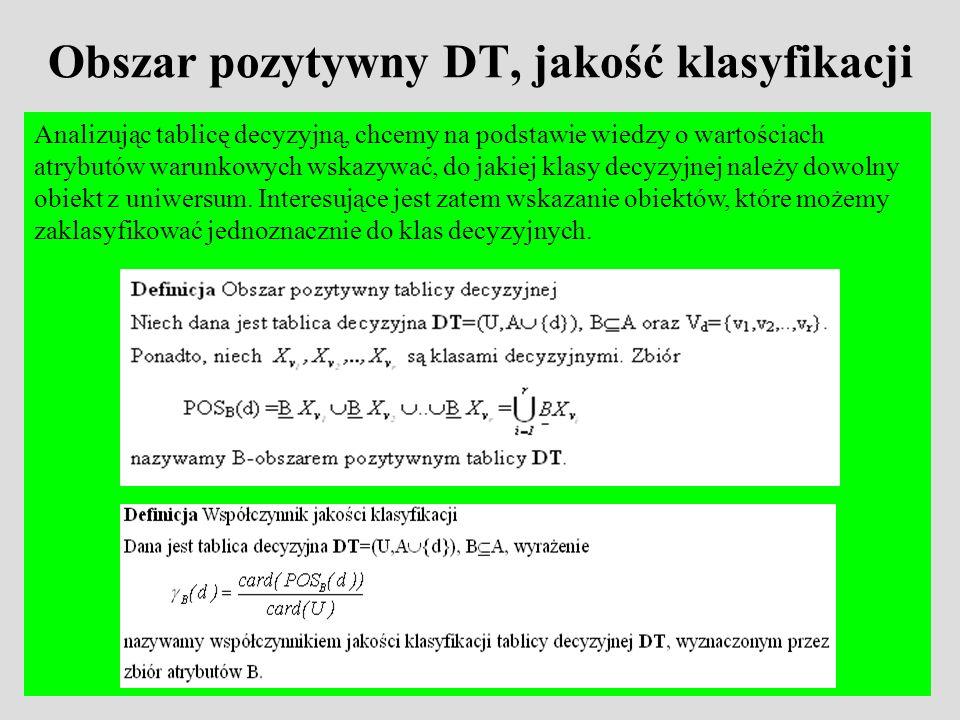 Obszar pozytywny DT, jakość klasyfikacji Analizując tablicę decyzyjną, chcemy na podstawie wiedzy o wartościach atrybutów warunkowych wskazywać, do ja