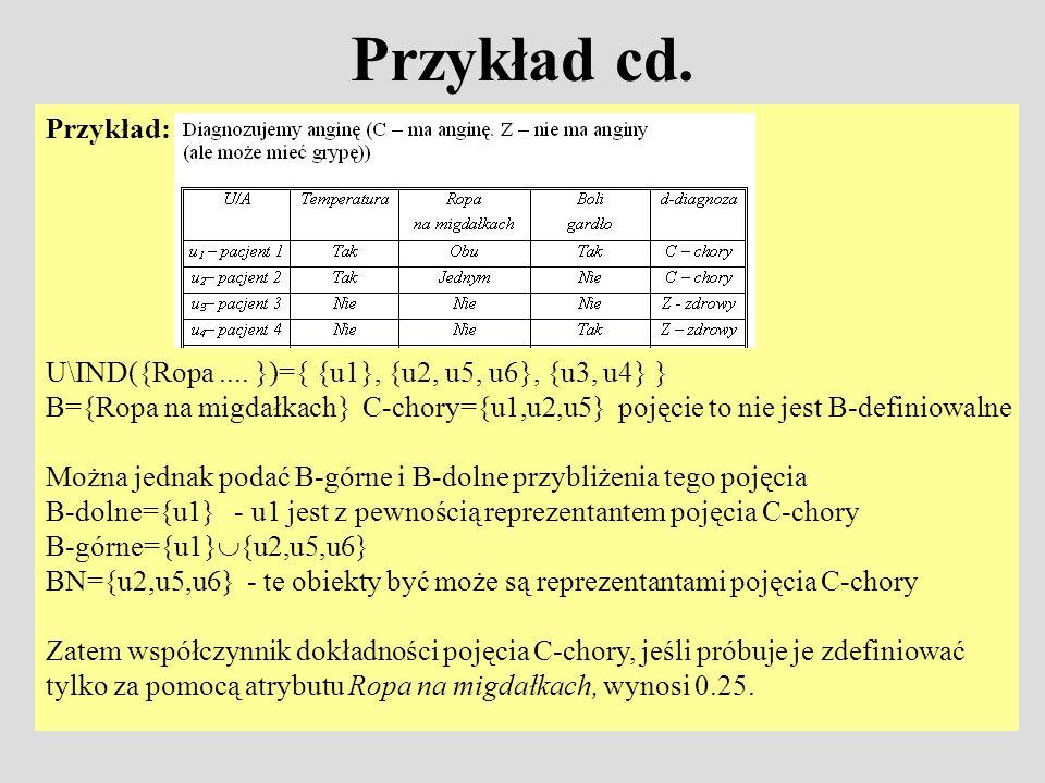 Przykład cd. Przykład: U\IND({Ropa.... })={ {u1}, {u2, u5, u6}, {u3, u4} } B={Ropa na migdałkach} C-chory={u1,u2,u5} pojęcie to nie jest B-definiowaln