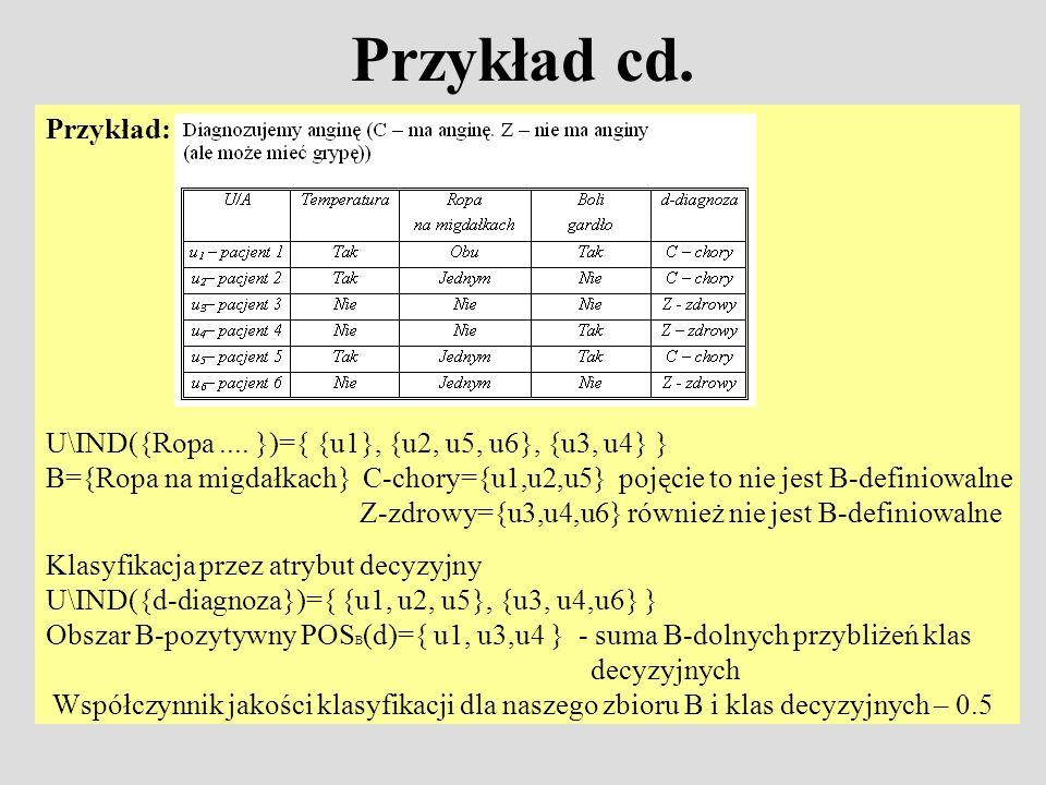 Przykład: U\IND({Ropa.... })={ {u1}, {u2, u5, u6}, {u3, u4} } B={Ropa na migdałkach} C-chory={u1,u2,u5} pojęcie to nie jest B-definiowalne Z-zdrowy={u