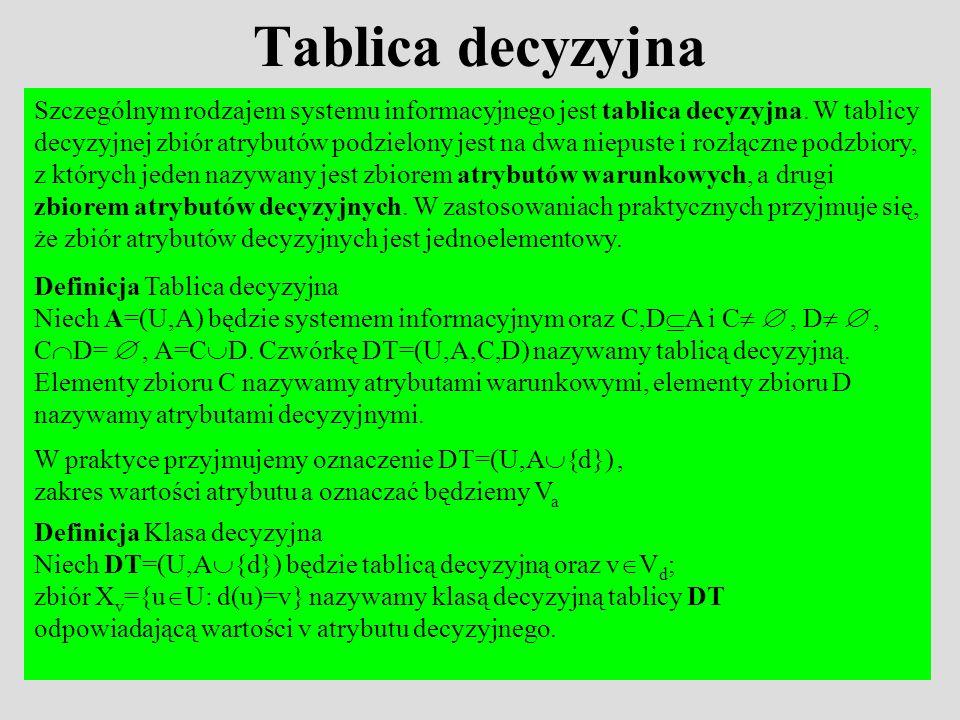 Tablica decyzyjna Szczególnym rodzajem systemu informacyjnego jest tablica decyzyjna. W tablicy decyzyjnej zbiór atrybutów podzielony jest na dwa niep