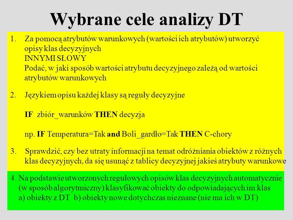 Wybrane cele analizy DT 1.Za pomocą atrybutów warunkowych (wartości ich atrybutów) utworzyć opisy klas decyzyjnych INNYMI SŁOWY Podać, w jaki sposób w