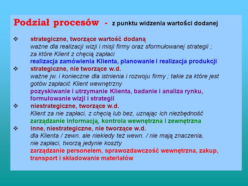 Podejście procesowe … to traktowanie organizacji jako zbioru procesów i opisanie jej jako mapy powiązań oraz sekwencji procesów. Procesy / z punktu wi