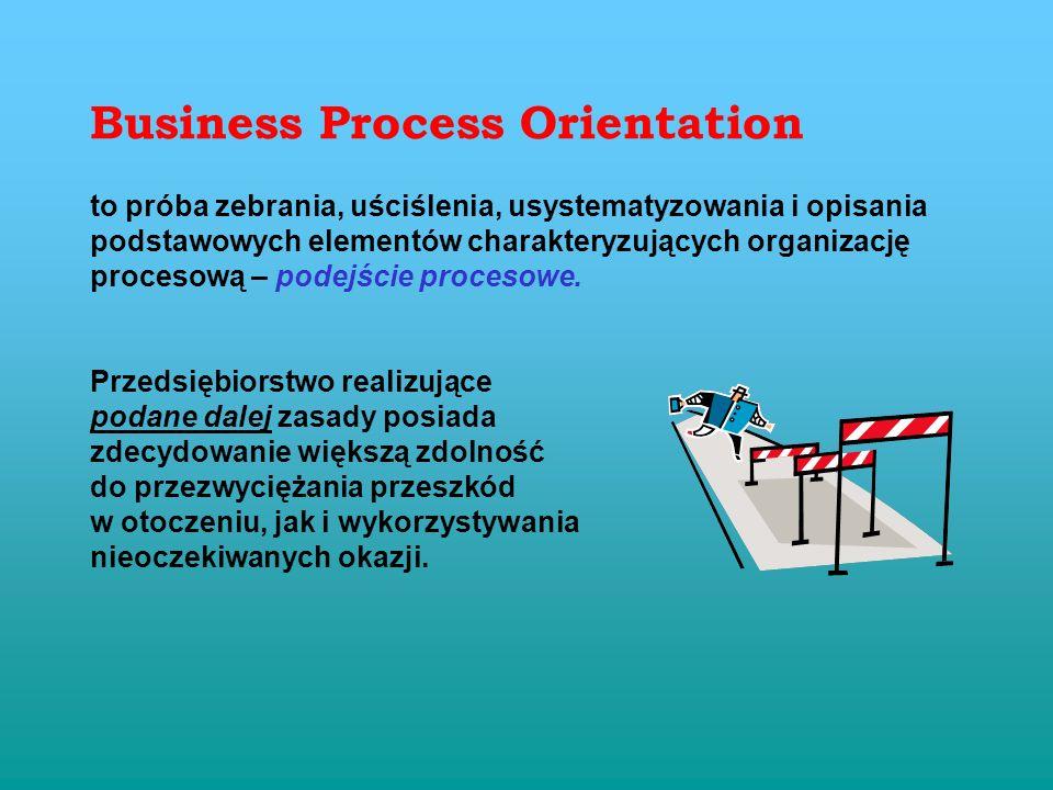Niezależnie od przyjętych podziałów i rozumienia procesów, jeden pogląd należy uznać za w pełni słuszny : Optymalizacja działań systemu /czyli w istoc