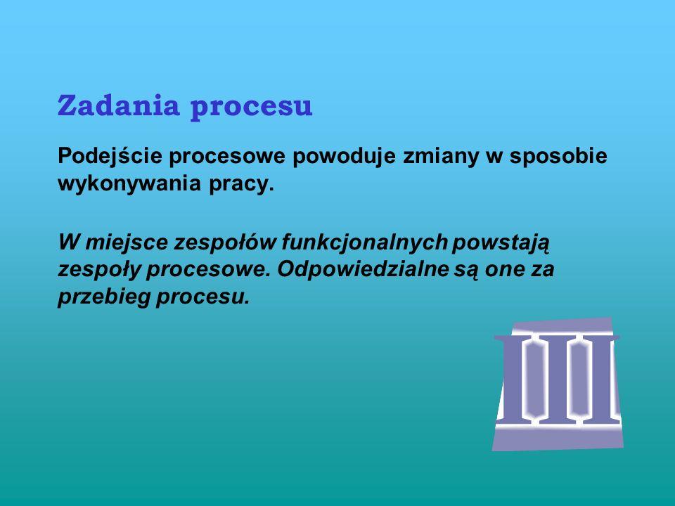 Struktura procesowa charakteryzuje się płaską hierarchią oraz między- funkcjonalnymi zespołami procesowymi z ich szefami / właścicielami procesów. Str