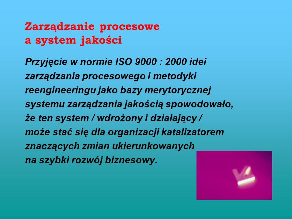 PODSUMOWANIE cd. Zarządzanie procesowe przyniosło tak zaskakujące sukcesy / np. obniżenie kosztów nie-operacyjnych firmy o 80 % !!! /, że czasami bywa
