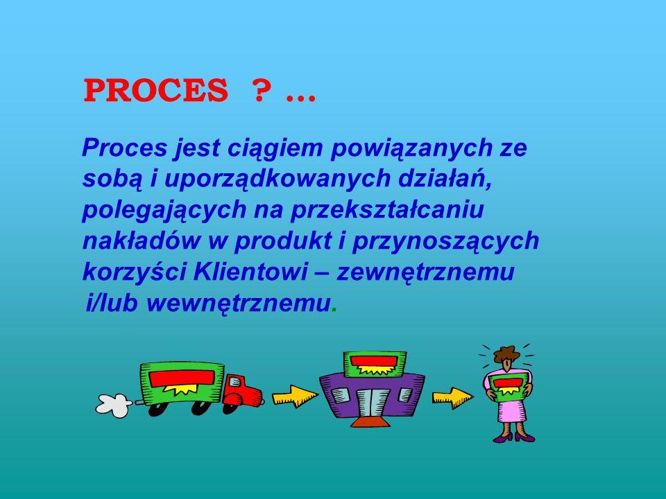 Struktura procesowa charakteryzuje się płaską hierarchią oraz między- funkcjonalnymi zespołami procesowymi z ich szefami / właścicielami procesów.